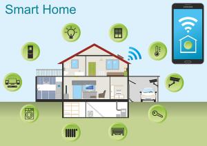 בית חכם ב-2021 - איך הופכים את הבית לטכנולוגי ומתקדם?